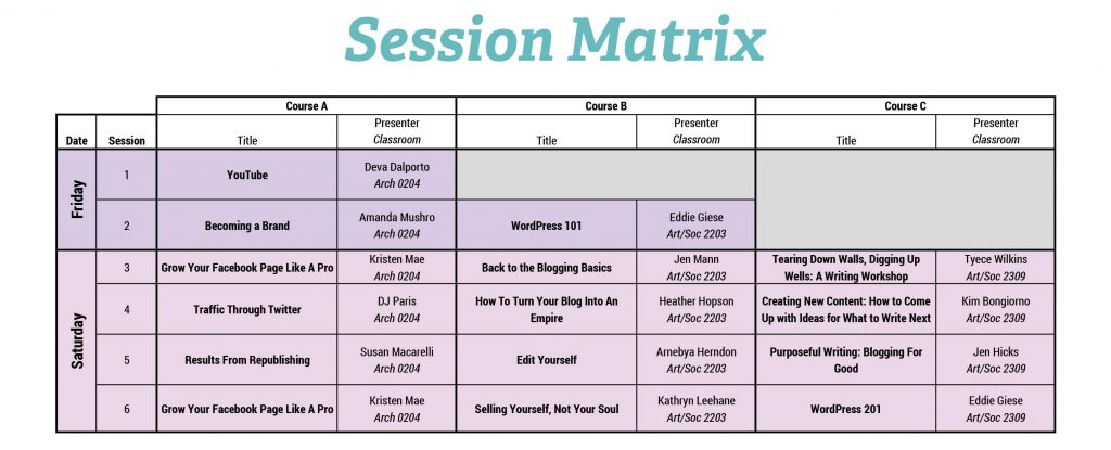 session-matrix